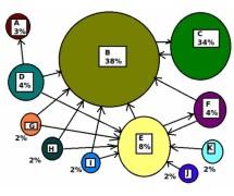Снятие санкций поисковых систем: SEO услуги от рекламного агентства Tarantyl