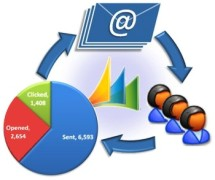 E-mail маркетинг: услуги по продвижению сайта от РА Тарантул